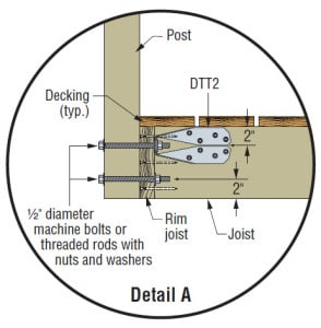 Simpson DTT2Z connector for post outside rim joist